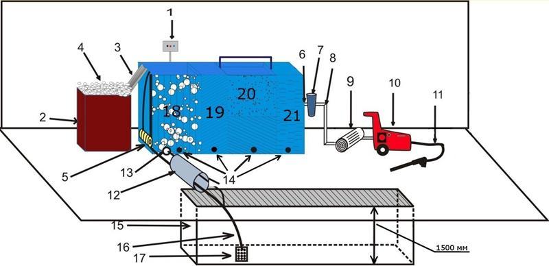 Описание схемы очистных для автомоек RIVELLA УКО-2км: 1. щит электроуправления 2. шламосборник 3. лоток для сброса...